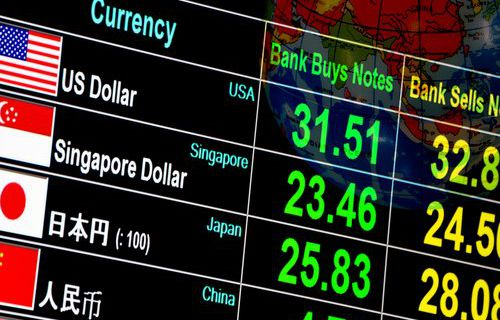 currency strength indicator